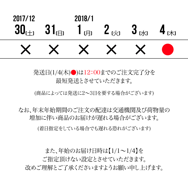 オンライン配送について640×663